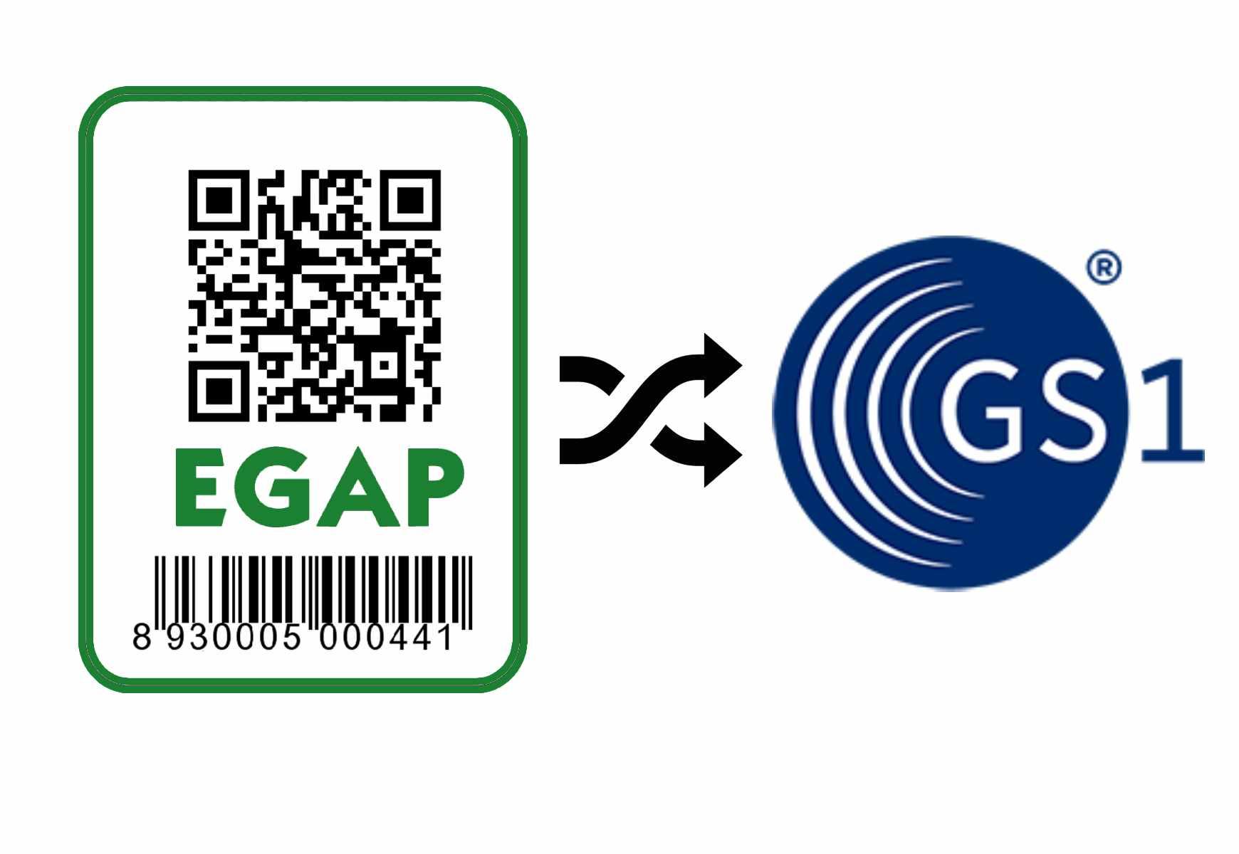 Dịch vụ truy xuất & giám sát e-GAP
